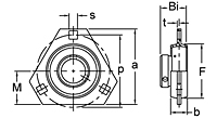 Set Screw Locking Pressed Steel Three-Bolt Flange Unit, BPFT200 Series-2