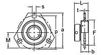 Eccentric Collar Locking Pressed Steel Three-Bolt Flange Unit, KHPFT200 Series-2