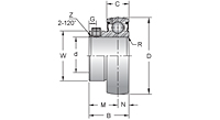 Stainless Steel Set Screw Locking Bearing Insert, MB200 Series-2